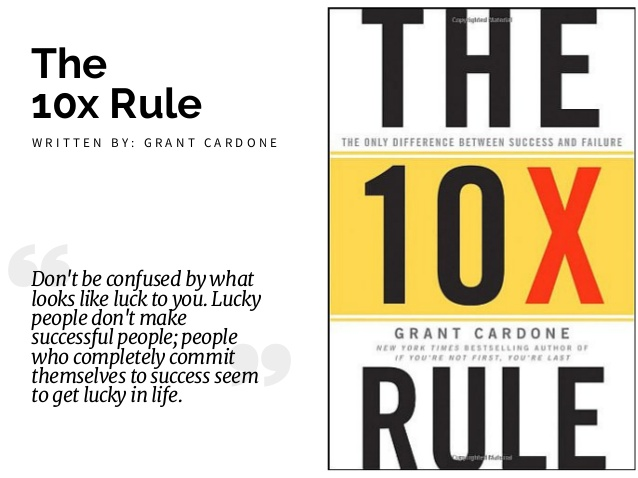The 10x Rule: The only difference between Success and Failure by ...